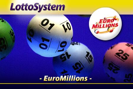 loteria Euro Millones